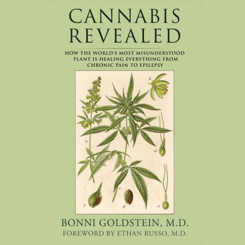 migraine headaches in cannabis revealed by bonni goldstein